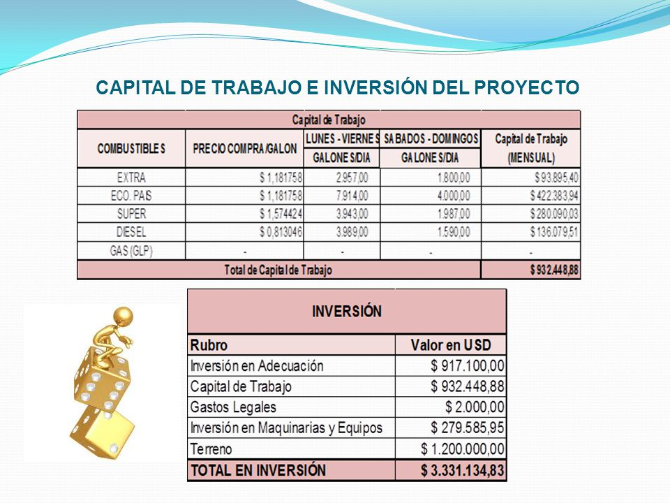 CAPITAL DE TRABAJO E INVERSIÓN DEL PROYECTO