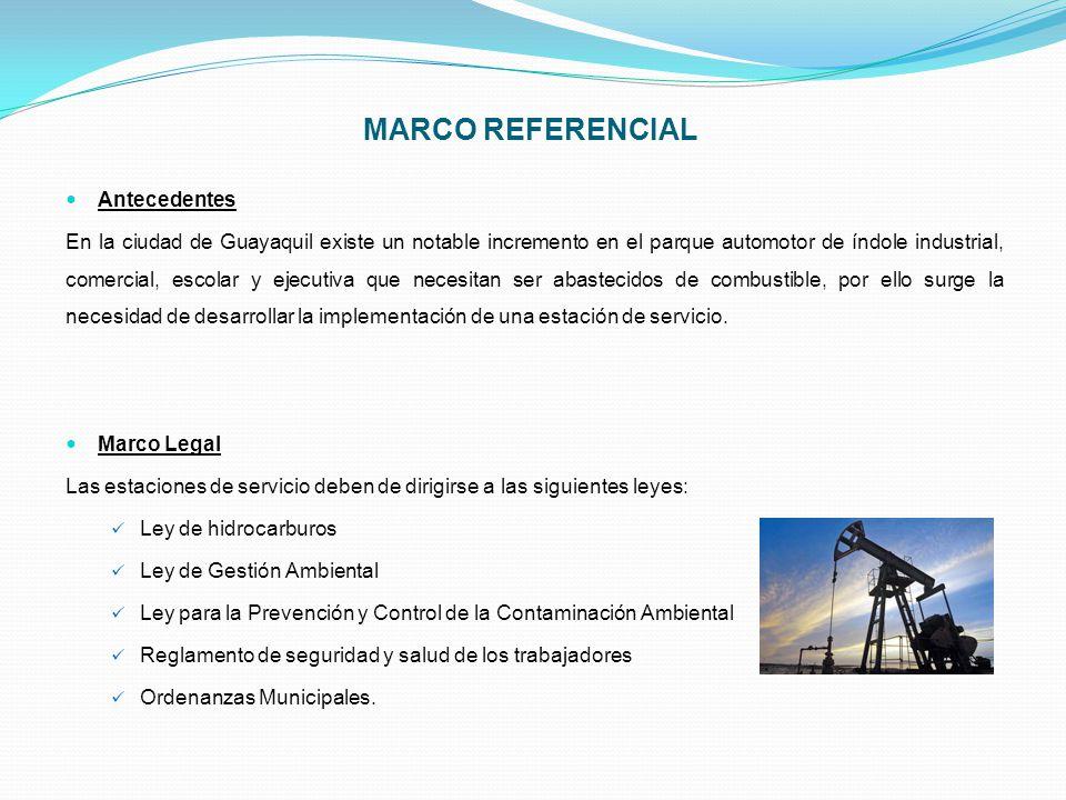MARCO REFERENCIAL Antecedentes En la ciudad de Guayaquil existe un notable incremento en el parque automotor de índole industrial, comercial, escolar