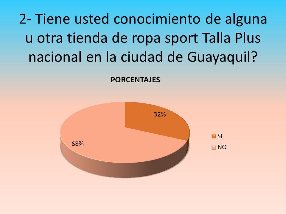 2- Tiene usted conocimiento de alguna u otra tienda de ropa sport Talla Plus nacional en la ciudad de Guayaquil?
