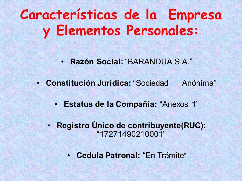 Características de la Empresa y Elementos Personales: Razón Social: BARANDUA S.A. Constitución Jurídica: Sociedad Anónima Estatus de la Compañía: Anex