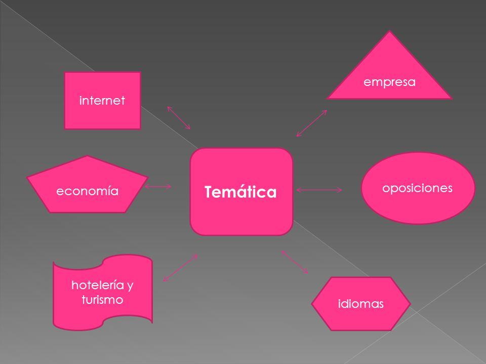 Temática empresa oposiciones idiomas internet economía hotelería y turismo
