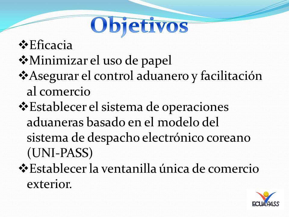 Eficacia Minimizar el uso de papel Asegurar el control aduanero y facilitación al comercio Establecer el sistema de operaciones aduaneras basado en el