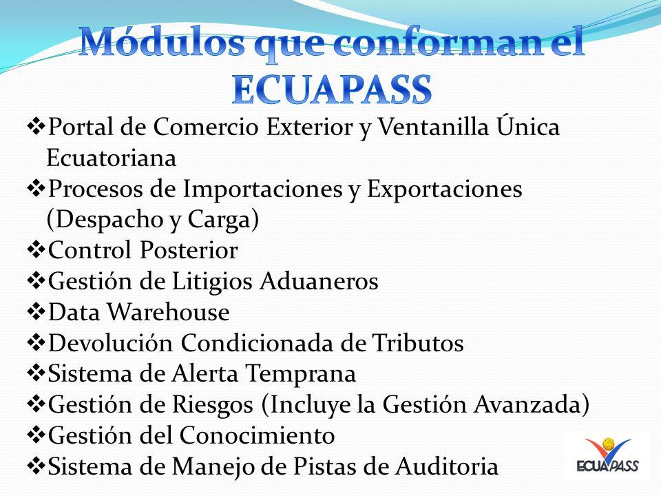Portal de Comercio Exterior y Ventanilla Única Ecuatoriana Procesos de Importaciones y Exportaciones (Despacho y Carga) Control Posterior Gestión de L