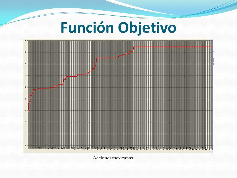 Función Objetivo Acciones mexicanas
