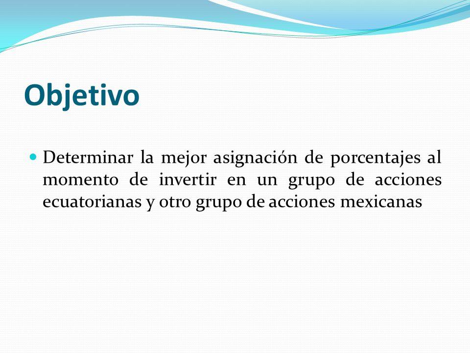 Objetivo Determinar la mejor asignación de porcentajes al momento de invertir en un grupo de acciones ecuatorianas y otro grupo de acciones mexicanas