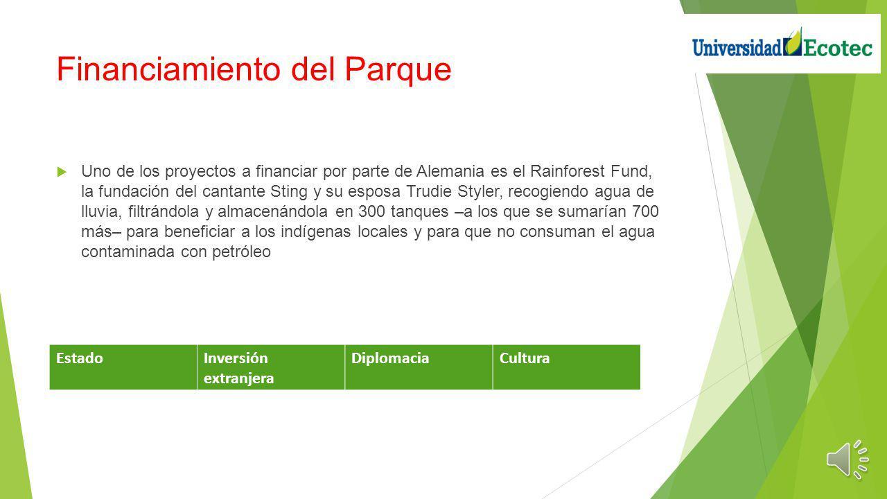 Financiamiento del Parque El gobierno alemán efectivizó en febrero de 2013 la entrega de 46 millones de dólares al «Programa Especial de Reserva de Bi