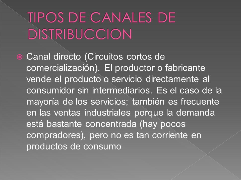 Canal directo (Circuitos cortos de comercialización).