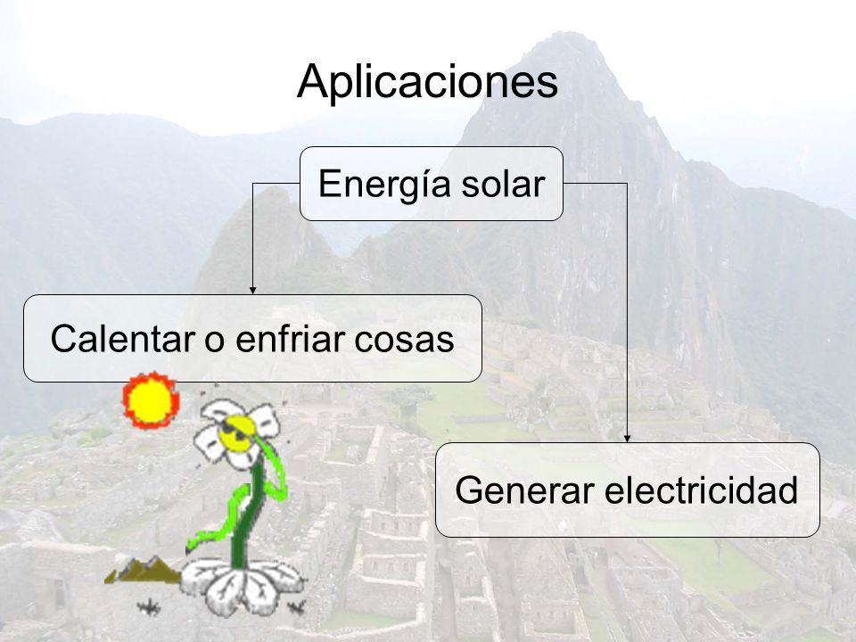 Aplicaciones Energía solar Calentar o enfriar cosas Generar electricidad