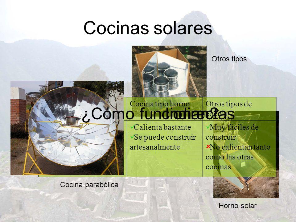 Cocinas solares Cocina tipo parabólicaCocina tipo hornoOtros tipos de cocina Calienta mucho Si no se orienta bien, no calienta suficiente Difícil cons