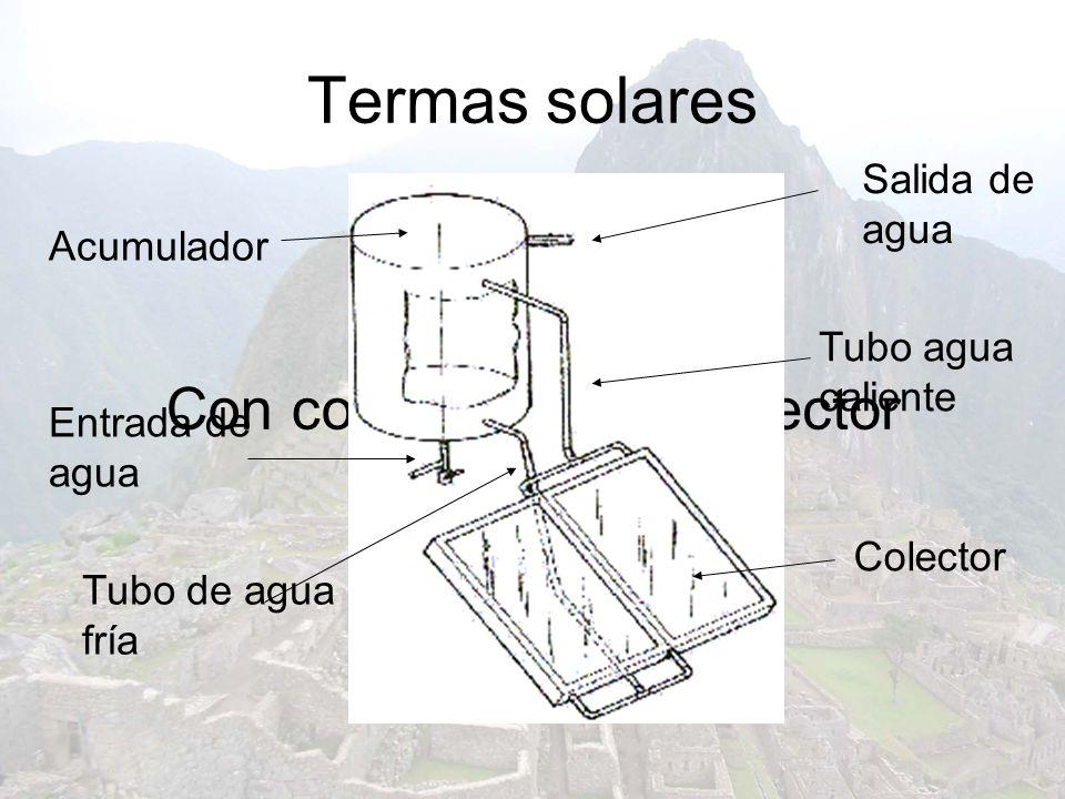 Termas solares Con colectorSin colector Acumulador Entrada de agua Tubo de agua fría Colector Tubo agua caliente Salida de agua