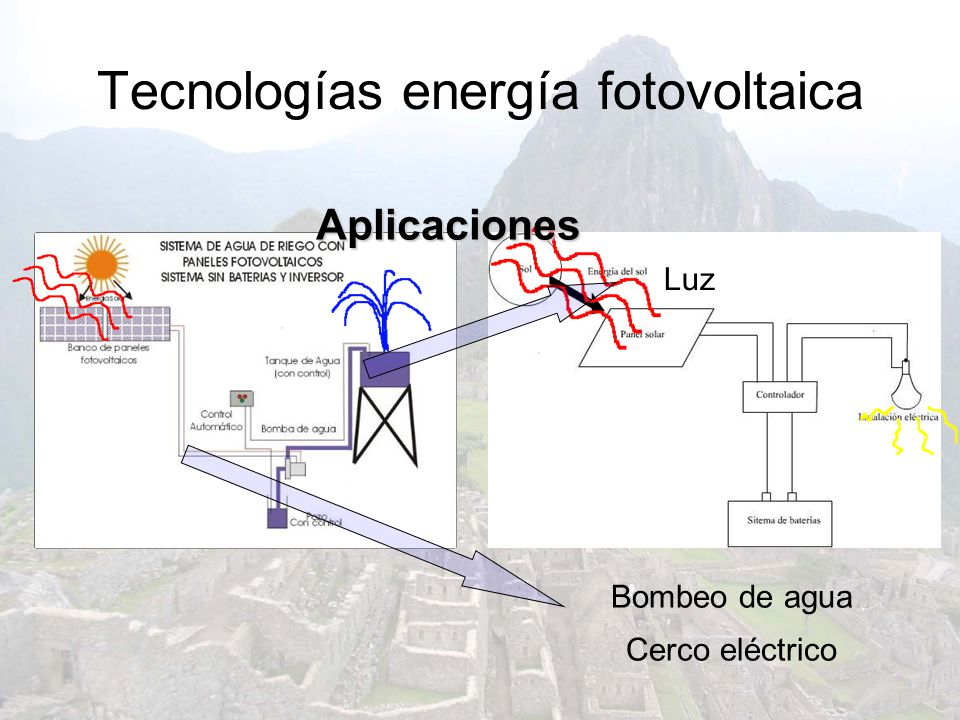 Tecnologías energía fotovoltaica Aplicaciones Luz Bombeo de agua Cerco eléctrico