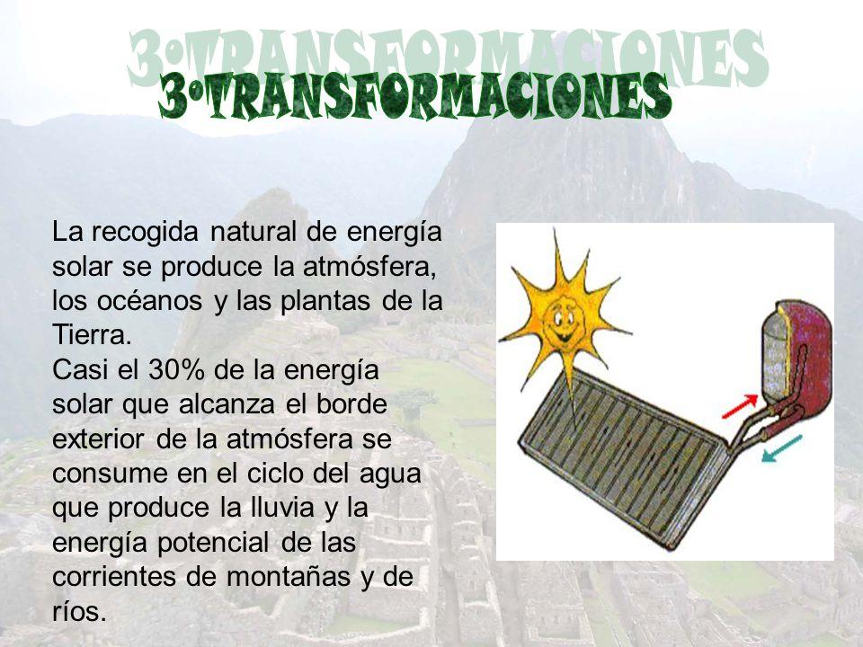 La recogida natural de energía solar se produce la atmósfera, los océanos y las plantas de la Tierra. Casi el 30% de la energía solar que alcanza el b