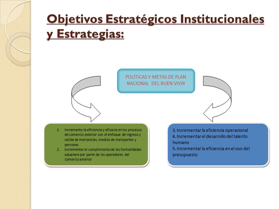Objetivos Estratégicos Institucionales y Estrategias: