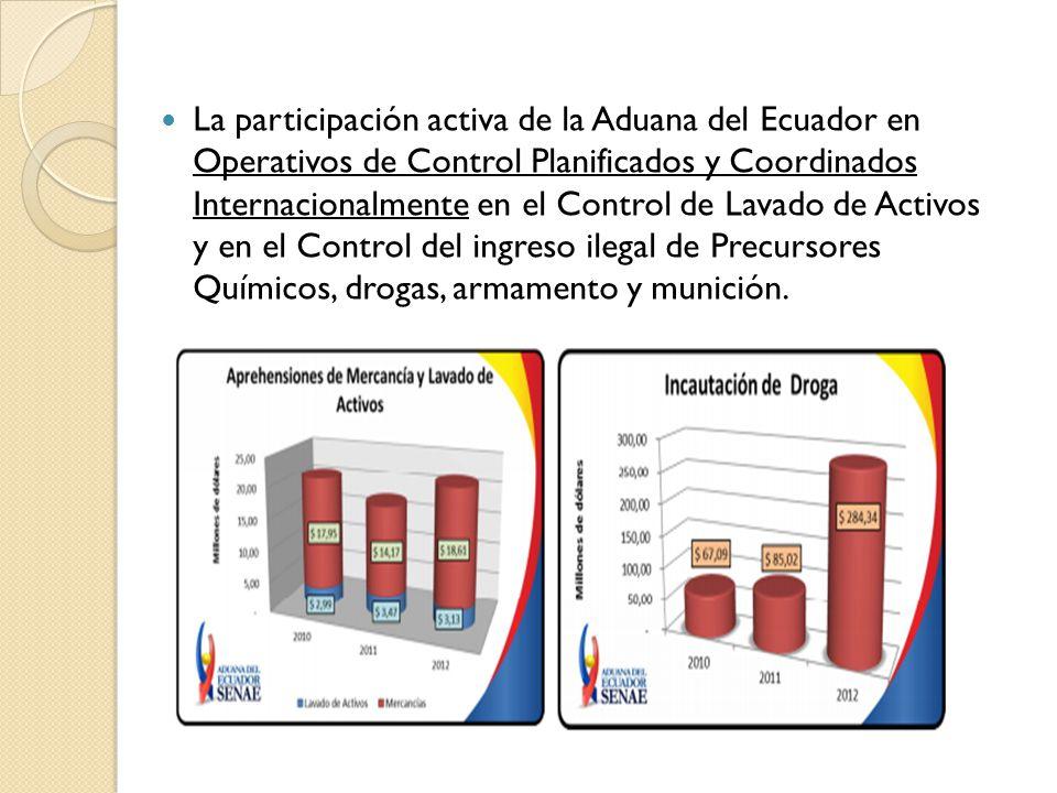 La participación activa de la Aduana del Ecuador en Operativos de Control Planificados y Coordinados Internacionalmente en el Control de Lavado de Act