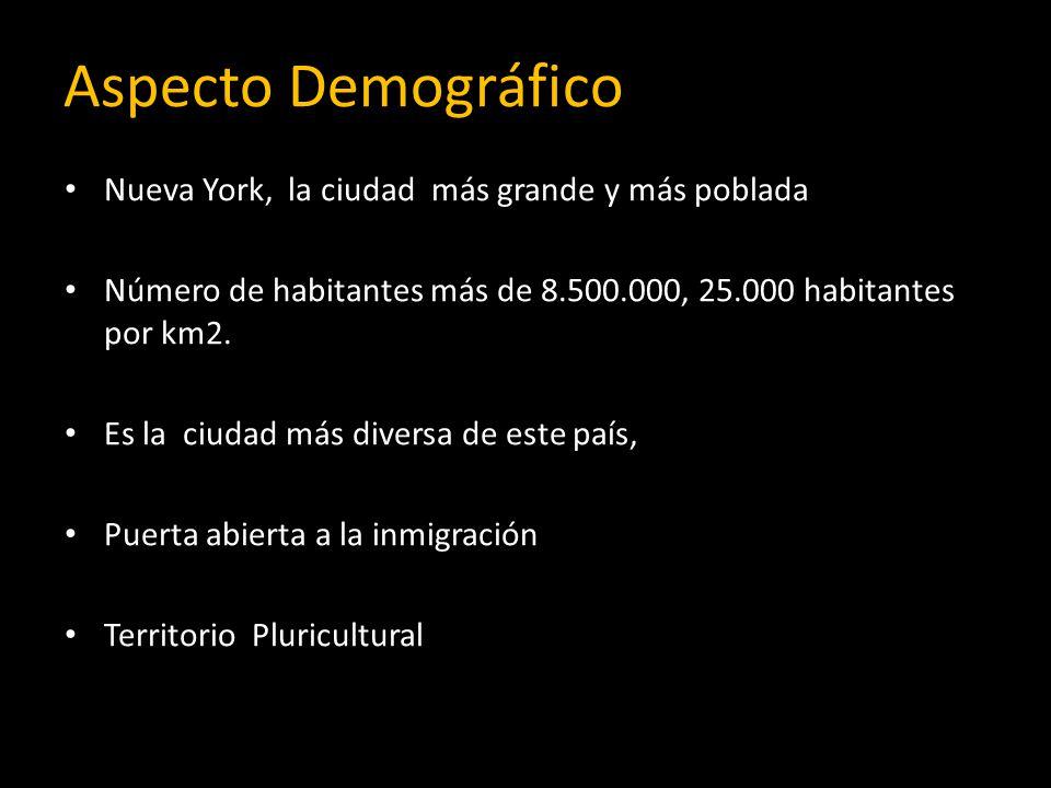 Aspecto Demográfico Nueva York, la ciudad más grande y más poblada Número de habitantes más de 8.500.000, 25.000 habitantes por km2. Es la ciudad más