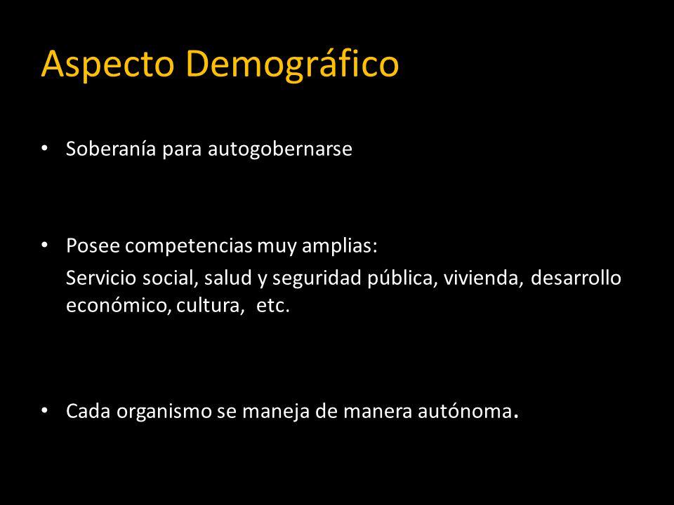 Aspecto Demográfico Soberanía para autogobernarse Posee competencias muy amplias: Servicio social, salud y seguridad pública, vivienda, desarrollo económico, cultura, etc.