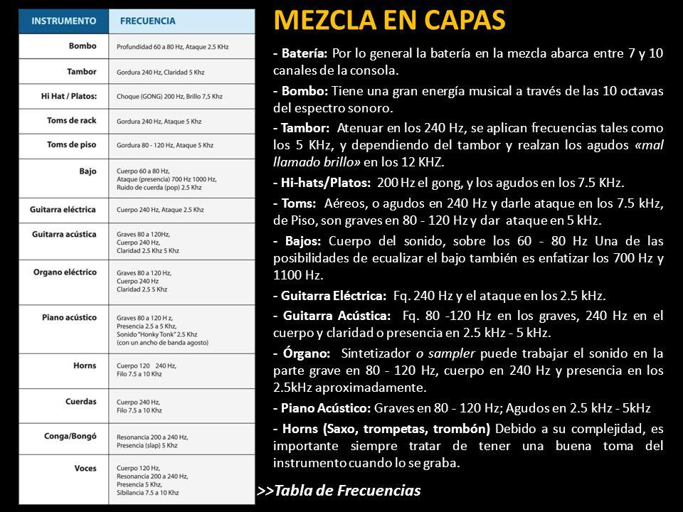 MEZCLA EN CAPAS - Batería: Por lo general la batería en la mezcla abarca entre 7 y 10 canales de la consola. - Bombo: Tiene una gran energía musical a