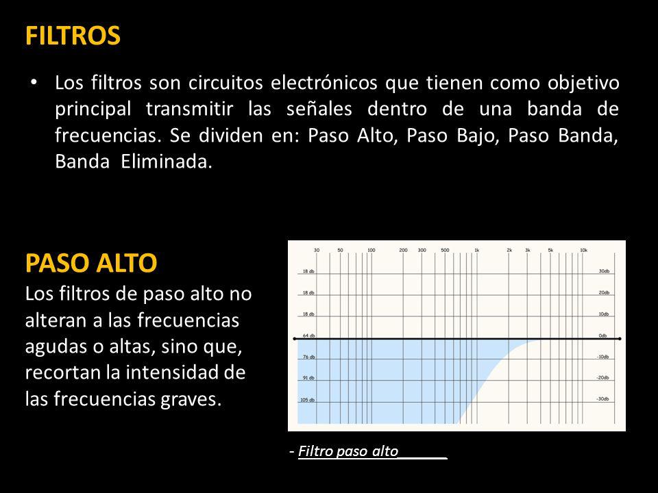 FILTROS Los filtros son circuitos electrónicos que tienen como objetivo principal transmitir las señales dentro de una banda de frecuencias. Se divide
