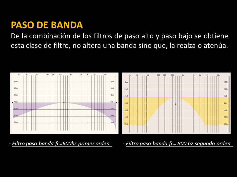 PASO DE BANDA De la combinación de los filtros de paso alto y paso bajo se obtiene esta clase de filtro, no altera una banda sino que, la realza o atenúa.