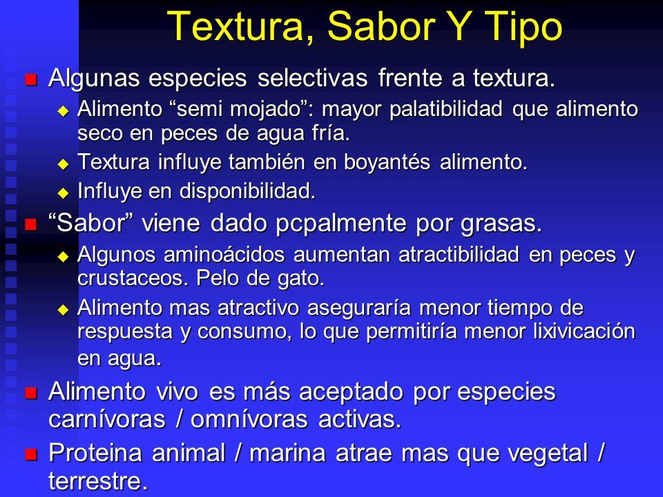 Textura, Sabor Y Tipo Algunas especies selectivas frente a textura. Algunas especies selectivas frente a textura. Alimento semi mojado: mayor palatibi