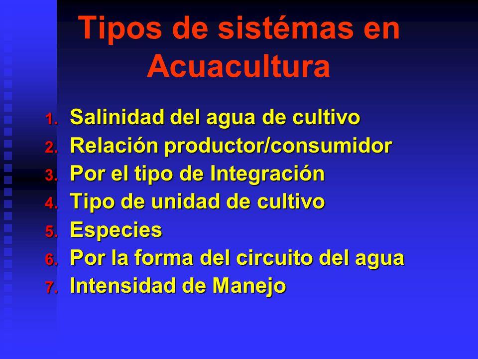 Tipos de sistémas en Acuacultura 1. Salinidad del agua de cultivo 2. Relación productor/consumidor 3. Por el tipo de Integración 4. Tipo de unidad de