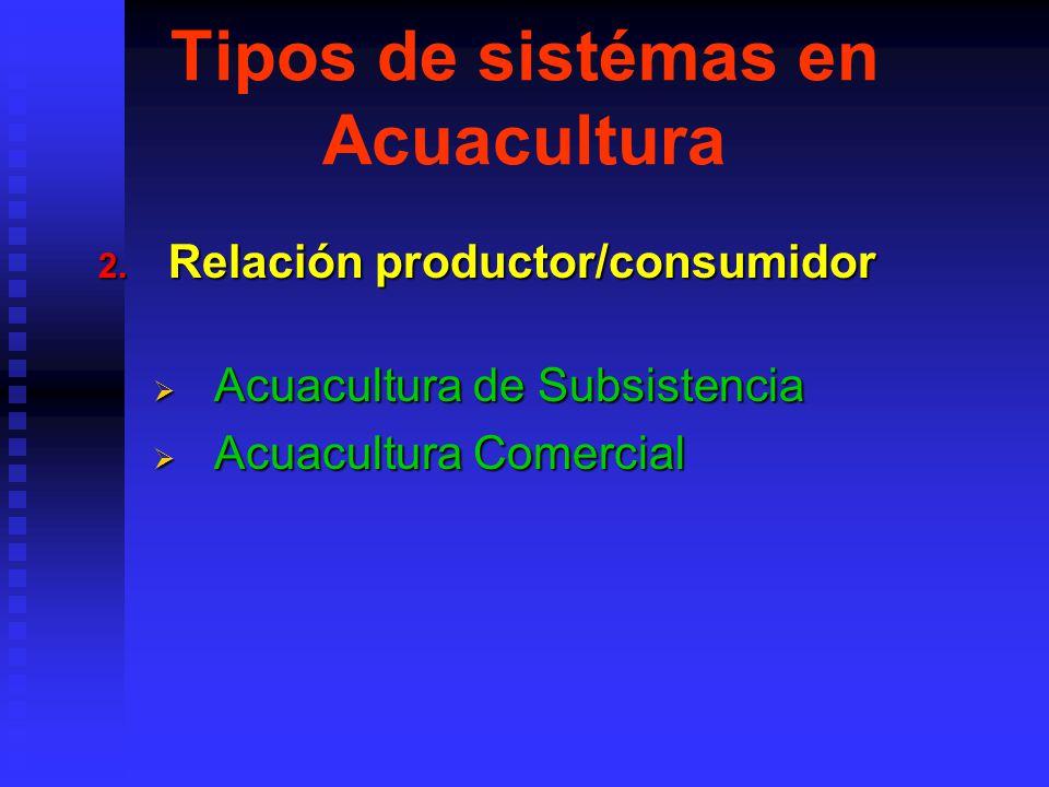 Tipos de sistémas en Acuacultura 2. Relación productor/consumidor Acuacultura de Subsistencia Acuacultura de Subsistencia Acuacultura Comercial Acuacu