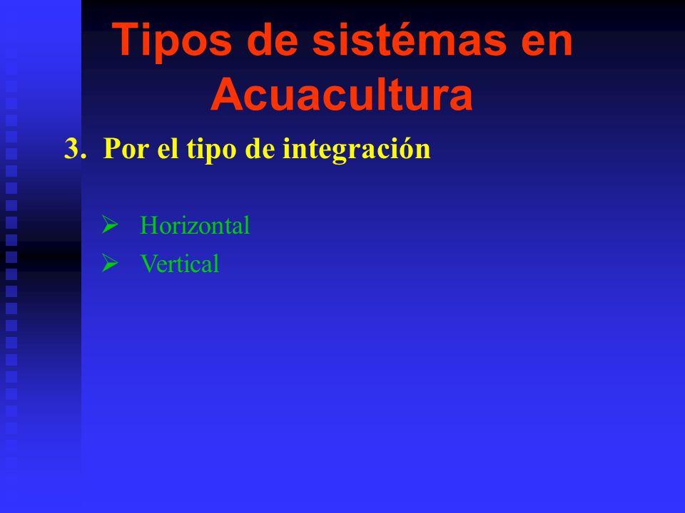 3. Por el tipo de integración Horizontal Vertical Tipos de sistémas en Acuacultura