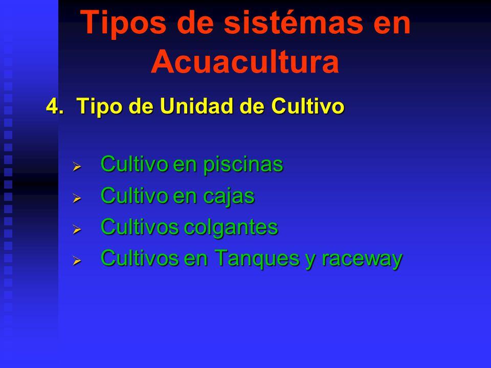 4. Tipo de Unidad de Cultivo Cultivo en piscinas Cultivo en piscinas Cultivo en cajas Cultivo en cajas Cultivos colgantes Cultivos colgantes Cultivos