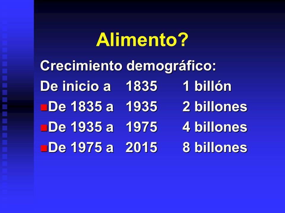 Alimento? Crecimiento demográfico: De inicio a1835 1 billón De 1835 a1935 2 billones De 1835 a1935 2 billones De 1935 a 1975 4 billones De 1935 a 1975