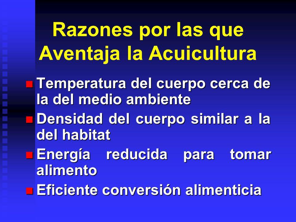 Tipos de sistémas en Acuacultura 1.Salinidad del agua de cultivo 2.