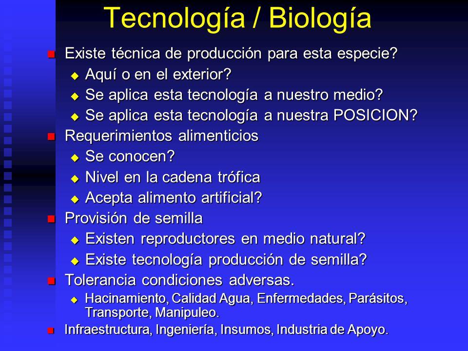 Tecnología / Biología Existe técnica de producción para esta especie? Existe técnica de producción para esta especie? Aquí o en el exterior? Aquí o en