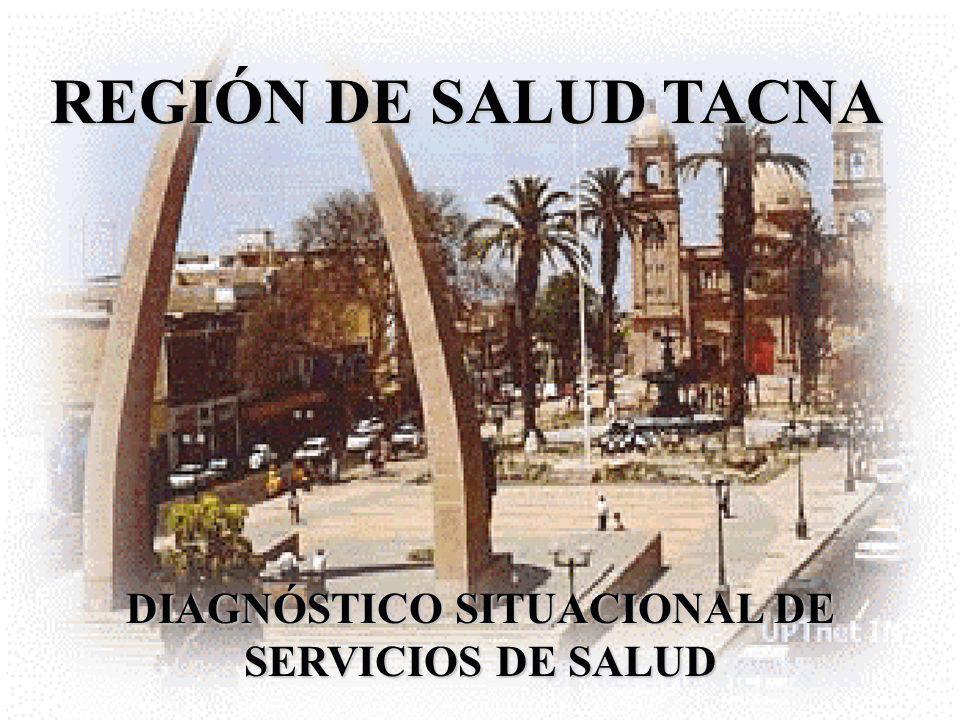 REGIÓN DE SALUD TACNA DIAGNÓSTICO SITUACIONAL DE SERVICIOS DE SALUD
