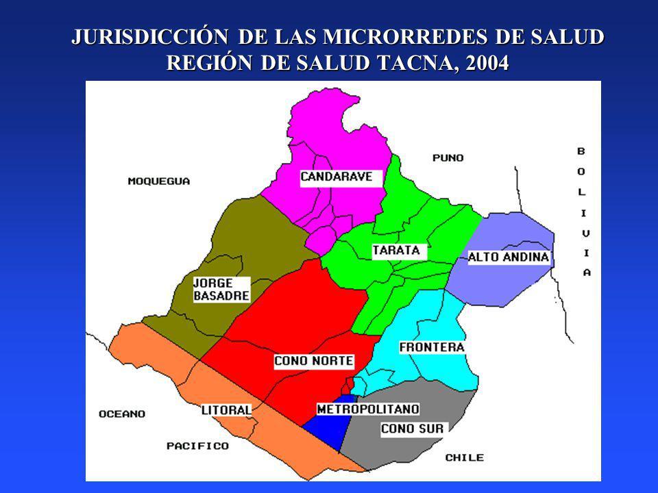 JURISDICCIÓN DE LAS MICRORREDES DE SALUD REGIÓN DE SALUD TACNA, 2004