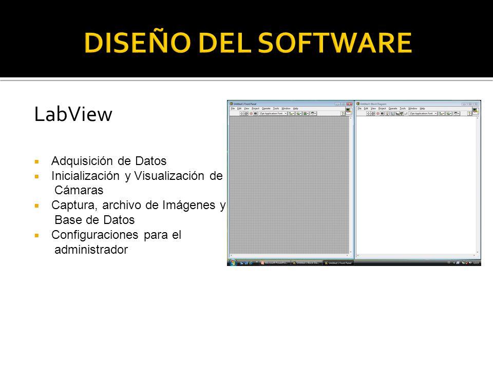 LabView Adquisición de Datos Inicialización y Visualización de Cámaras Captura, archivo de Imágenes y Base de Datos Configuraciones para el administra