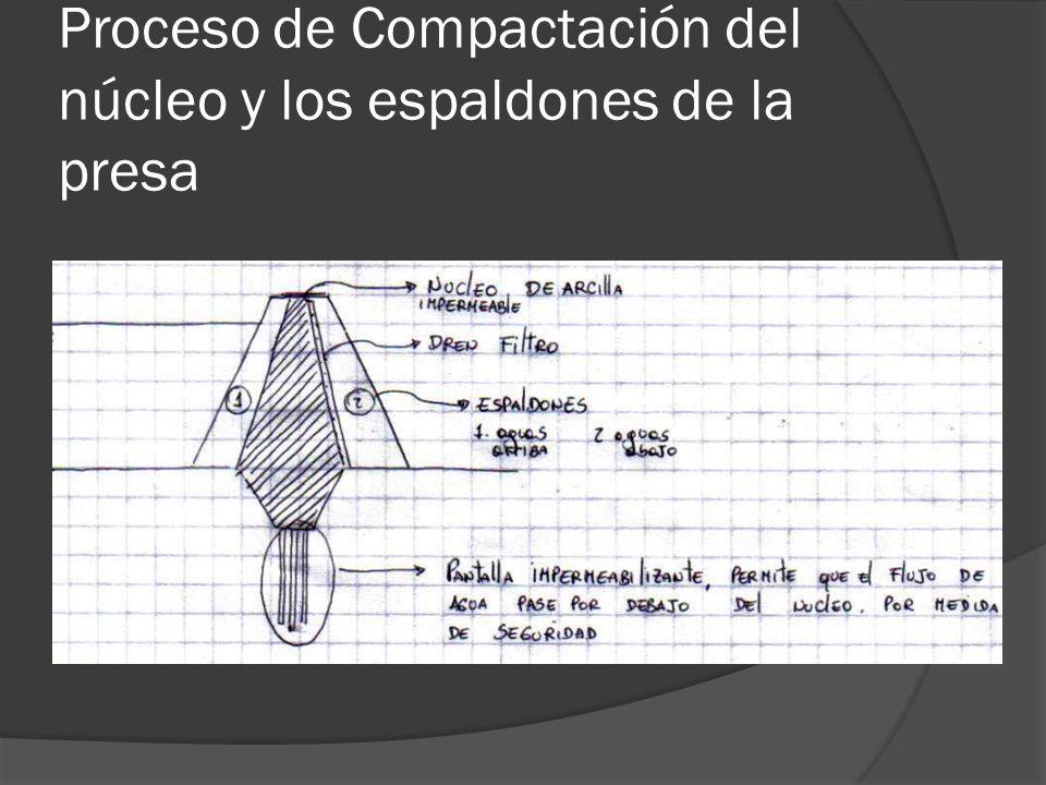 Proceso de Compactación del núcleo y los espaldones de la presa