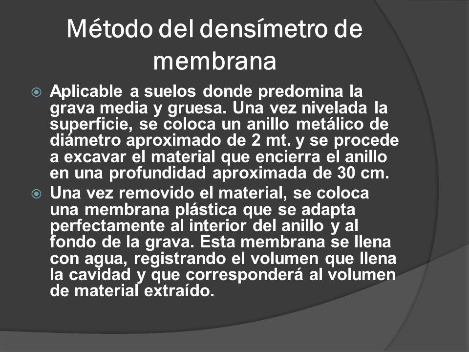Método del densímetro de membrana Aplicable a suelos donde predomina la grava media y gruesa.
