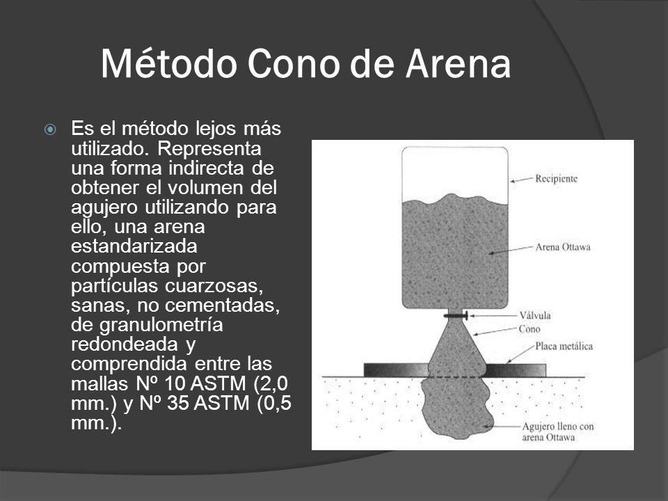 Método Cono de Arena Es el método lejos más utilizado.