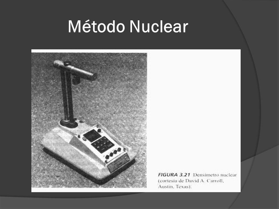 Método Nuclear