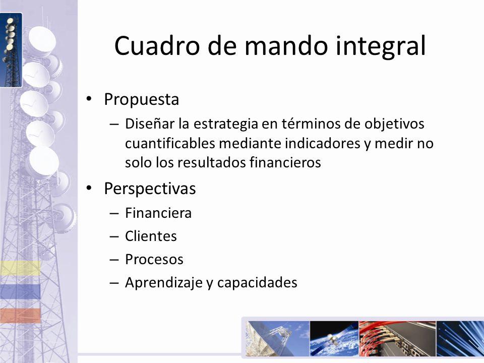 Cuadro de mando integral Propuesta – Diseñar la estrategia en términos de objetivos cuantificables mediante indicadores y medir no solo los resultados