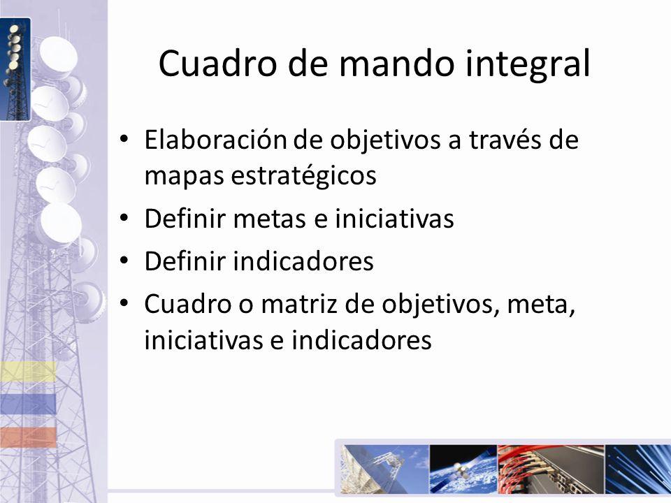 Cuadro de mando integral Elaboración de objetivos a través de mapas estratégicos Definir metas e iniciativas Definir indicadores Cuadro o matriz de ob