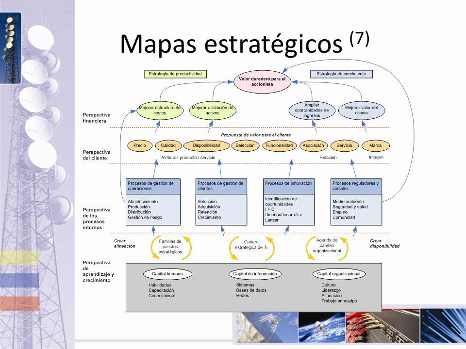 Mapas estratégicos (7)
