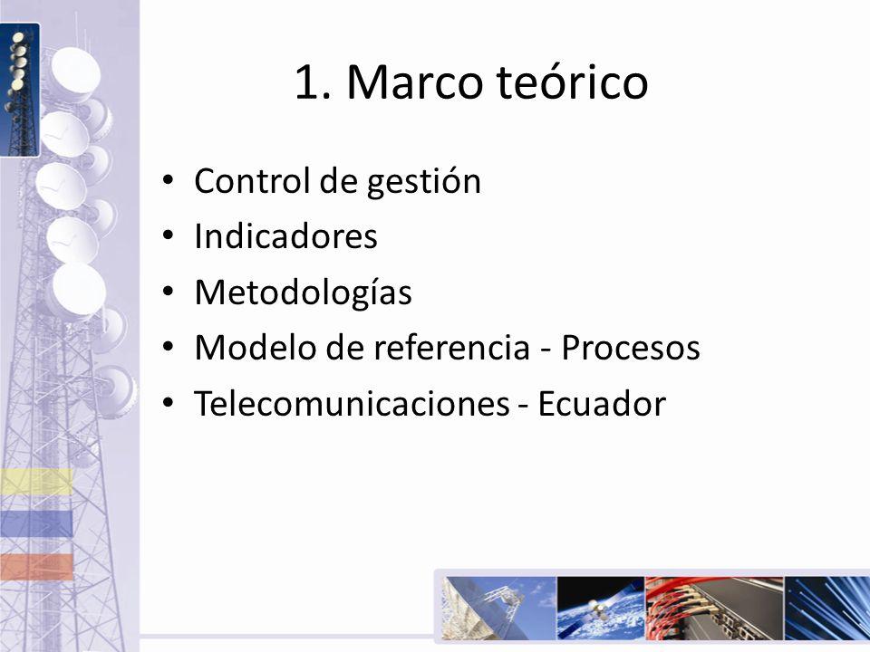 1. Marco teórico Control de gestión Indicadores Metodologías Modelo de referencia - Procesos Telecomunicaciones - Ecuador