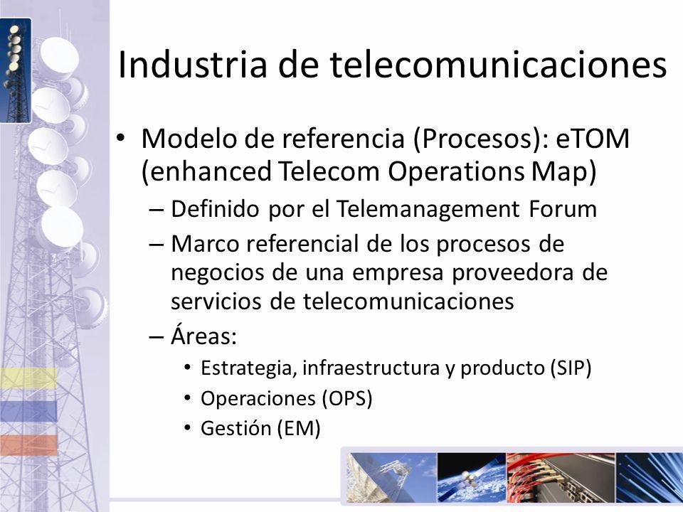 Industria de telecomunicaciones Modelo de referencia (Procesos): eTOM (enhanced Telecom Operations Map) – Definido por el Telemanagement Forum – Marco