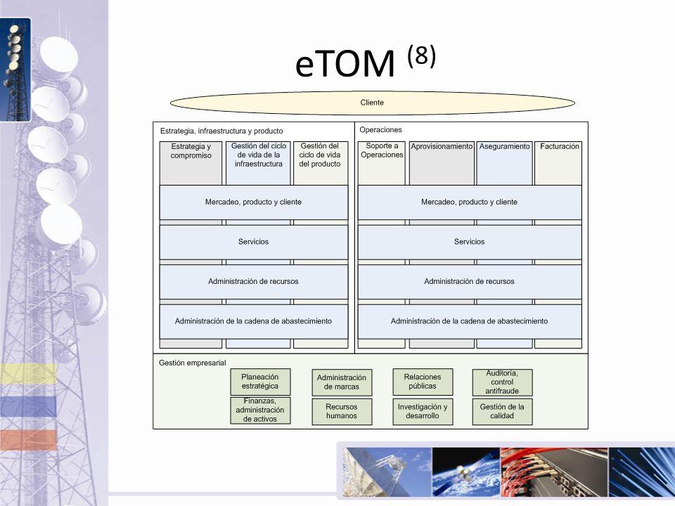 eTOM (8)