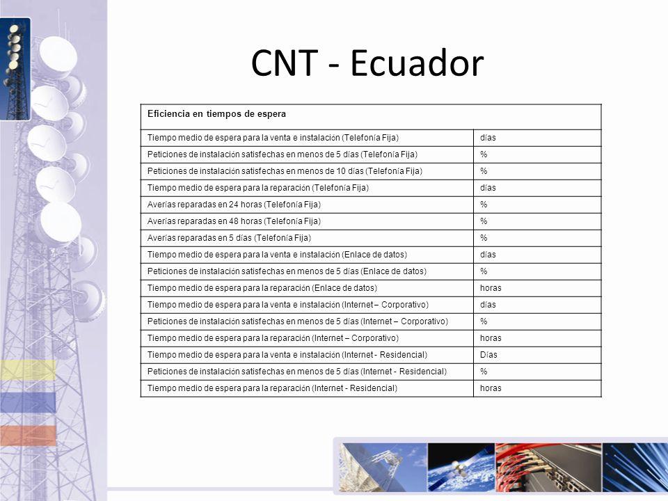 CNT - Ecuador Eficiencia en tiempos de espera Tiempo medio de espera para la venta e instalaci ó n (Telefon í a Fija)d í as Peticiones de instalaci ó