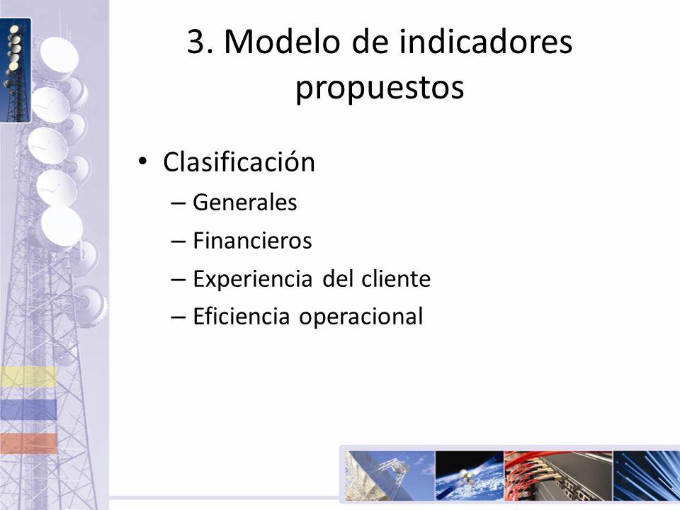 3. Modelo de indicadores propuestos Clasificación – Generales – Financieros – Experiencia del cliente – Eficiencia operacional