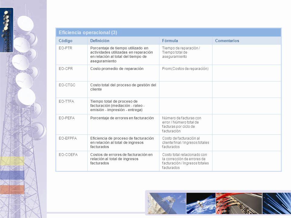 Eficiencia operacional (3) CódigoDefiniciónFórmulaComentarios EO-PTRPorcentaje de tiempo utilizado en actividades utilizadas en reparación en relación