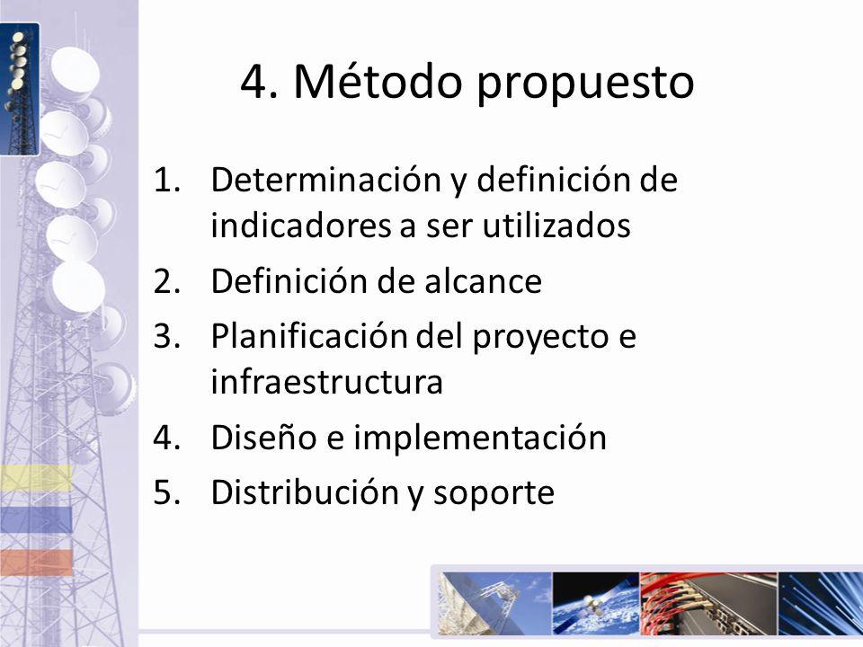 4. Método propuesto 1.Determinación y definición de indicadores a ser utilizados 2.Definición de alcance 3.Planificación del proyecto e infraestructur