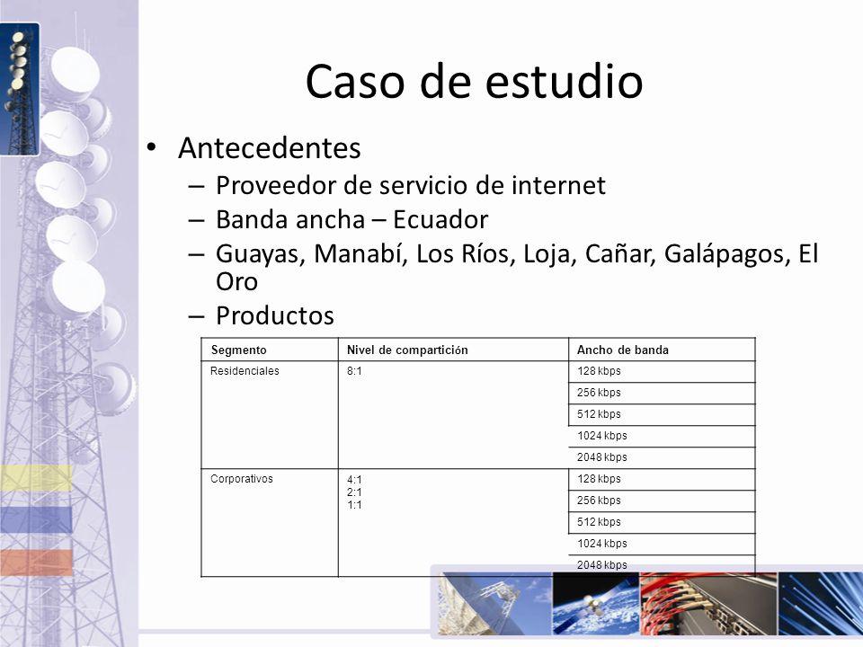 Caso de estudio Antecedentes – Proveedor de servicio de internet – Banda ancha – Ecuador – Guayas, Manabí, Los Ríos, Loja, Cañar, Galápagos, El Oro –