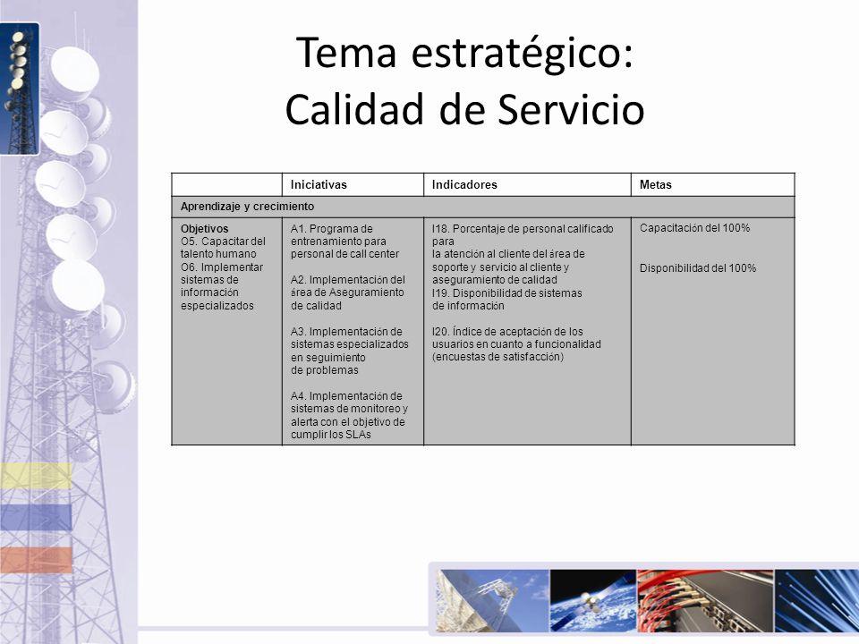 Tema estratégico: Calidad de Servicio Iniciativas IndicadoresMetas Aprendizaje y crecimiento Objetivos O5. Capacitar del talento humano O6. Implementa